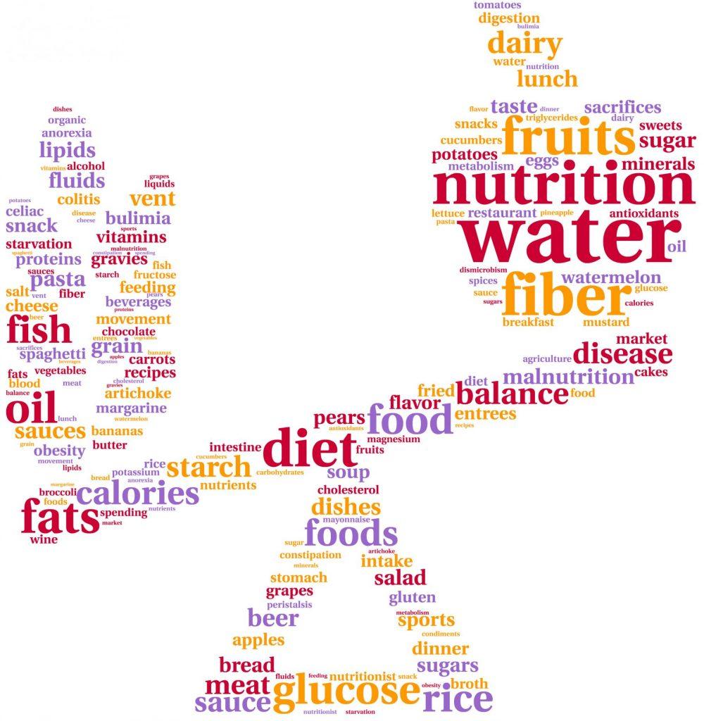 Minttika-Ravinto-on-tarkea-osa-kehomme-toimintaa.-Ilman-monipuolista-ravintoa-sairastumme-eri-tavoin.-Oireina-voi-olla-vasymysta-voimattomuutta-diabetesta-unettomuutta-ja-paljon-muuta.
